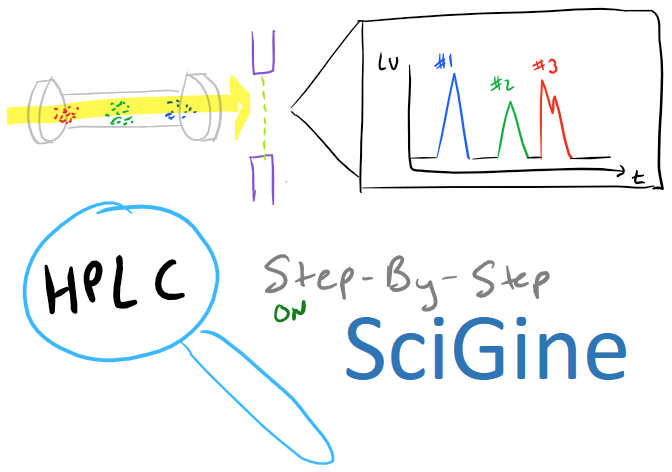 HPLC Analysis Step by Step
